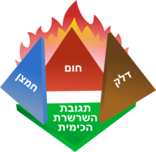 Fire tetrahedron heb.png
