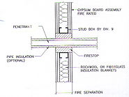 Firestop diagram