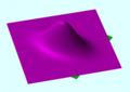 Gaussian-2d.png