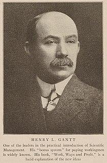 Henry L. Gantt, 1911.jpg
