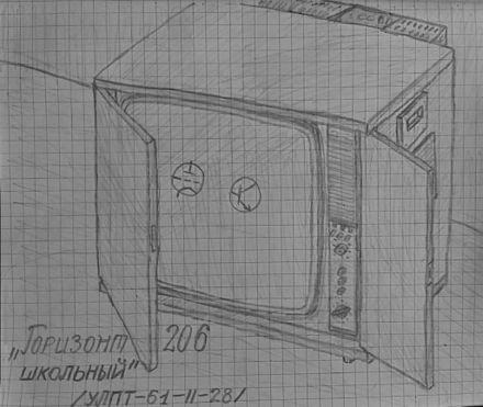 класса (УЛПТ-61-II)