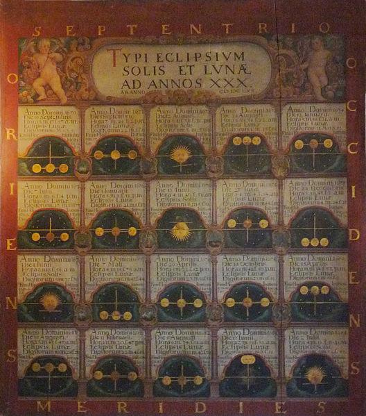 Reloj astronómico de Estrasburgo. Panel de los eclipses.