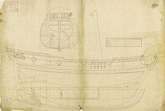 Hoy (boat) - Admiralty plan of the hoy ''Lyon'', 1709, National Maritime Museum, Greenwich