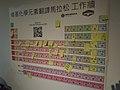 IYPT Translation Edit-a-thon in Taiwan.jpg