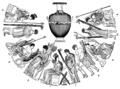 Ideal framställning av eleusinska jämte atenska gudomligheter och eleusinska präster, Nordisk familjebok.png