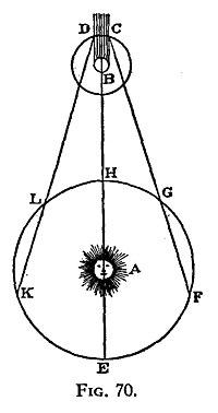 astronomische berechnungen f r amateure druckversion wikibooks sammlung freier lehr sach. Black Bedroom Furniture Sets. Home Design Ideas