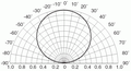 Indicatrice d'intensité.png