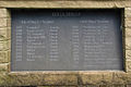 Inscription panel (1) at the Steve Hislop Memorial - geograph.org.uk - 754787.jpg
