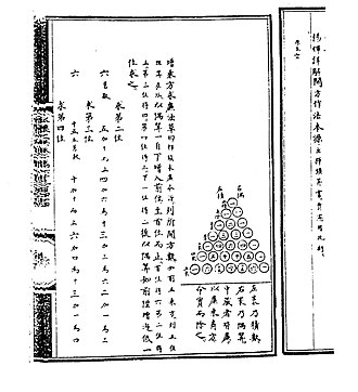 Jia Xian - Yang Hui referred to Jia Xian's Shi Suo Suan Shu in the Yongle Encyclopedia