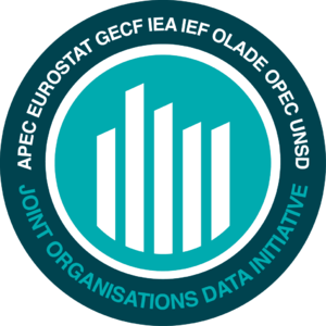Joint Organisations Data Initiative - Official logo versions