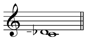 Delta scale - Image: Just diatonic semitone on C