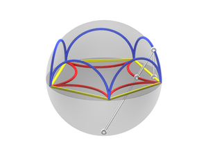 Beltrami–Klein model - Combined projections from the Klein disk model (yellow) to the Poincaré disk model (red) via the hemisphere model (blue)