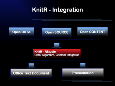Knitr integration.png