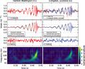 LIGO measurement of gravitational waves.png