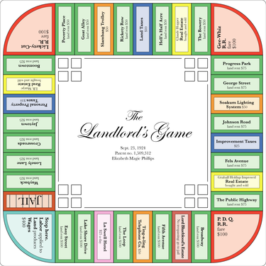 Landlords Game board, based on Magie's 1924 US patent (no. 1,509,312). Landlords Game board based on 1924 patent.png