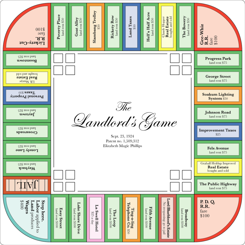 Landlords Game board based on 1924 patent
