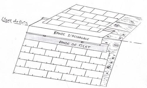 étanchéité toiture mur