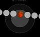 Lunar eclipse chart close-2001Jan09