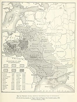 Pale of Settlement Forced distribution of Jewish population in the Russian Empire