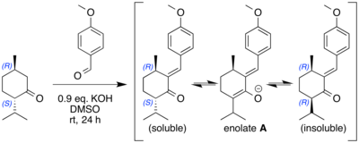 A Claisen–Schmidt reaction