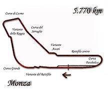 Autodromo Nazionale Monza (last modified in 1995)