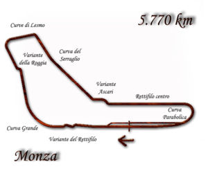 1998 Italian Grand Prix - Autodromo Nazionale Monza (last modified in 1995)