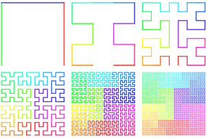 Moore curve - Image: Moore curve stages 0 through 5
