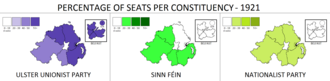 Northern Ireland general election, 1921 - Image: Northern Ireland general election 1921