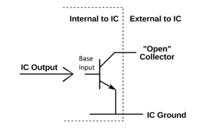 open collector wikipedia rh en wikipedia org open collector digital output wiring Understanding Open Collector