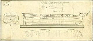 HMS <i>Piercer</i> (1804) ship built in Topsham, Devon