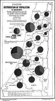 Palestine Distribution of Population 1947 UN map no 93(b)