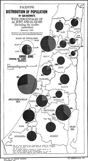 United Nations Partition Plan for Palestine - Population distribution