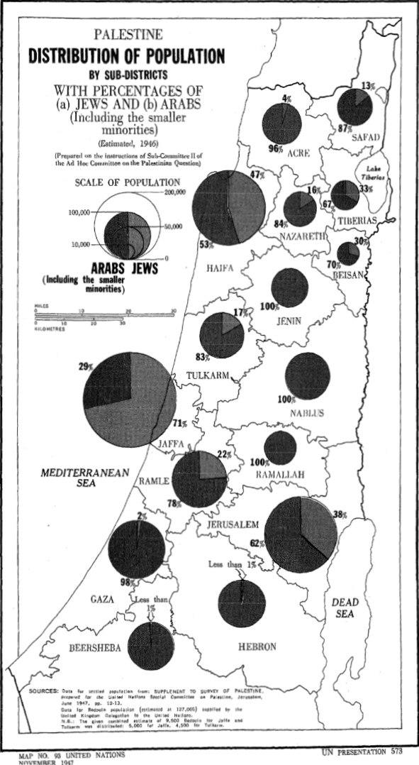 Palestine Distribution of Population 1947 UN map no 93(b).jpeg