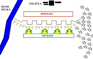 Battle of Jalula - Image: Phase Ijalula