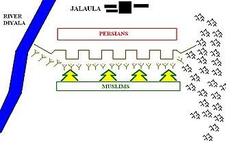 Battle of Jalula - Image: Phase Ijalula