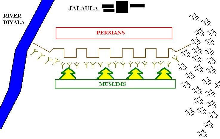 Phase Ijalula