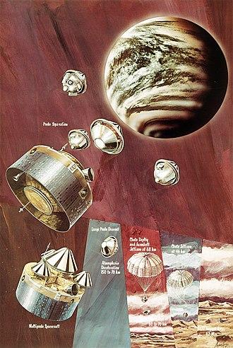 Pioneer Venus Multiprobe - Pioneer Venus Multiprobe infographic