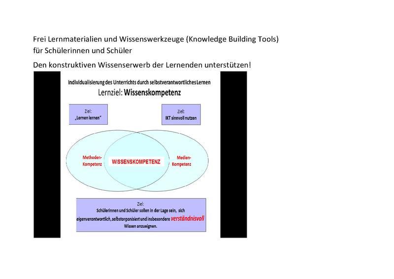 File:Privatsphäre und Selbstbestimmung im Netz OER Sprint.pdf