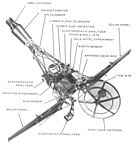 Ranger block I spacecraft diagram