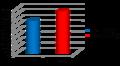 Rezultati në Pogradec.png