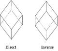 Rhomboedre.png