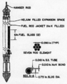 SRE Typical Fuel Element.png