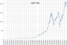 S p 500 index wikipedia