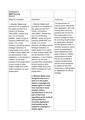 Safeguarding the PD AM.pdf