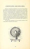 School catalog, 1892-1893 (1892) (14597379810).jpg