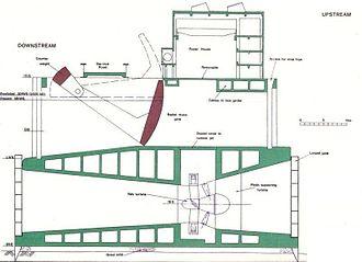 Severn Barrage - Cross section of Shoots Barrage turbine housing