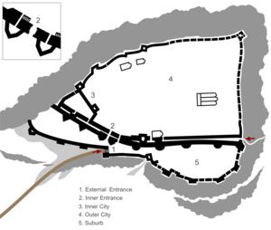 Shumen fortress - Image: Shumen Fortress Plan