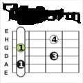 Si7 B7chord accordo chitarra guitar.png