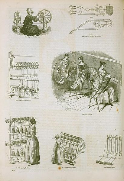 An illustration of spinning, winding, doubling and throwing machines used in silk textile production in England, 1858