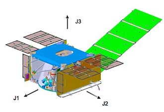 Satellite bus - Diagram of the James Webb Space Telescope's spacecraft bus. The solar panel is in green and the light purple flats are radiator shades.